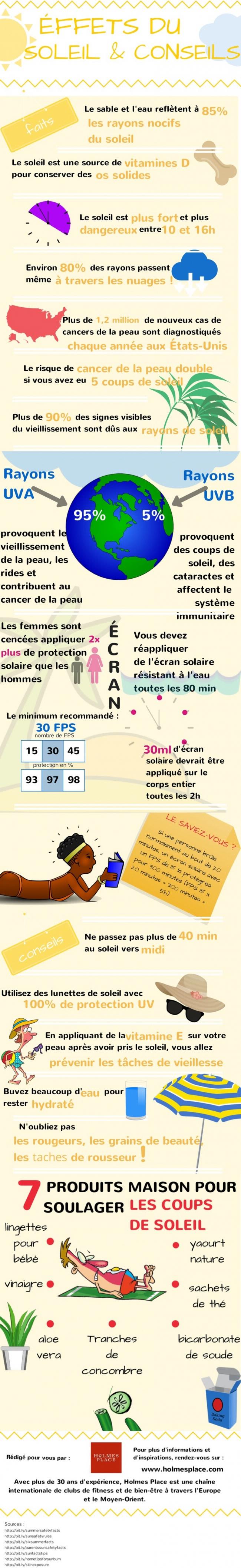fr_sun_infographic