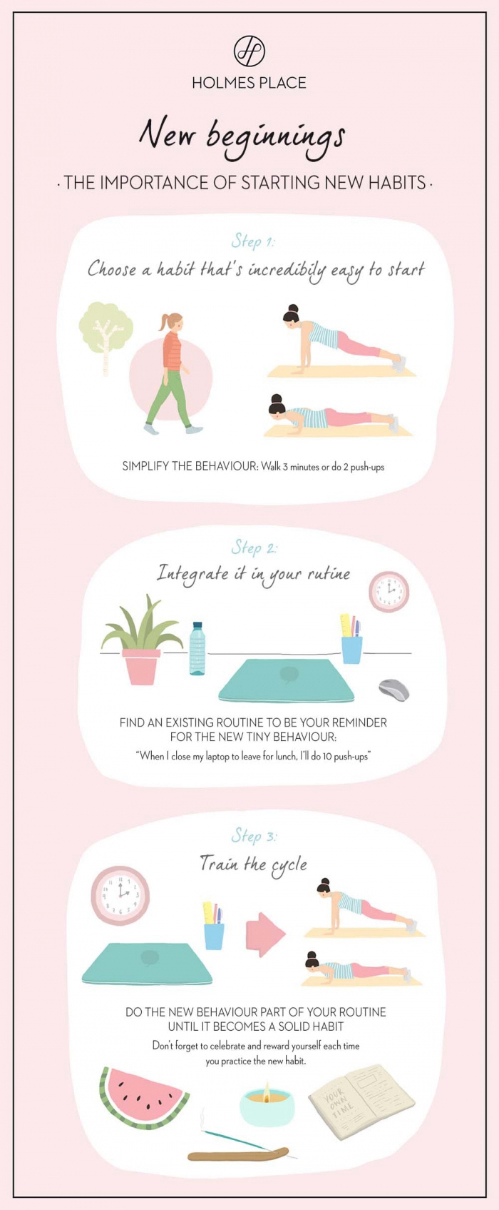 Infografik Neue Gewohnheiten English