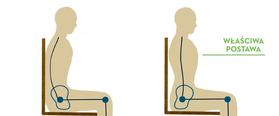 grafika poprawnej postawy podczas siedzenia Holmes Place