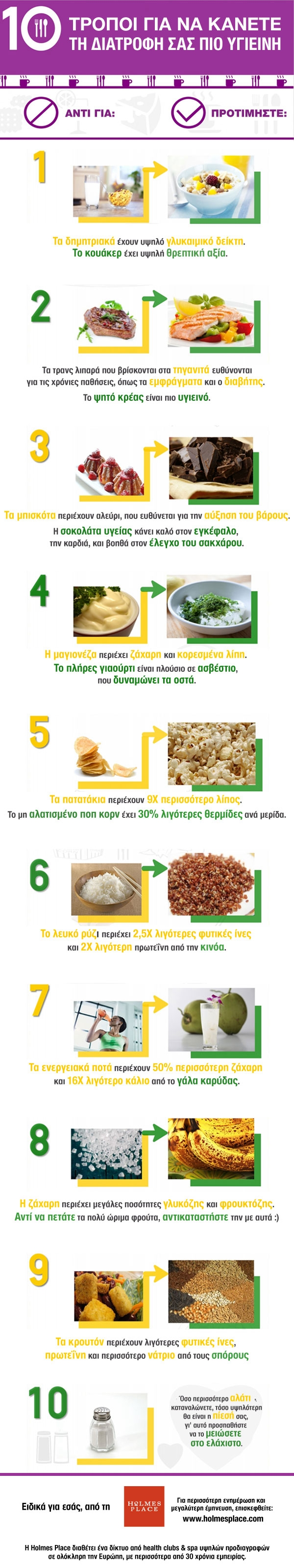 infographic-foodtricks