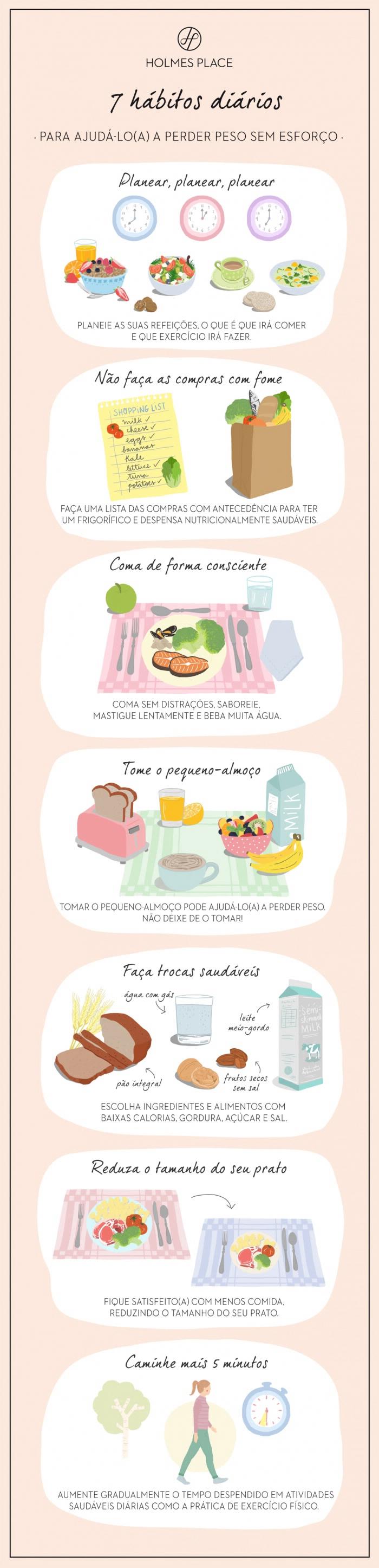 infográfico 7 hábitos pt