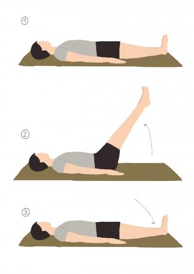 Körperhaltung Problemzone 2