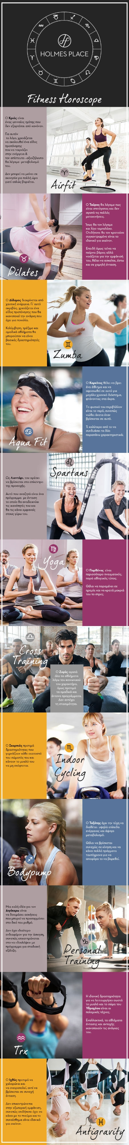Holmes Place | fitness horoscope