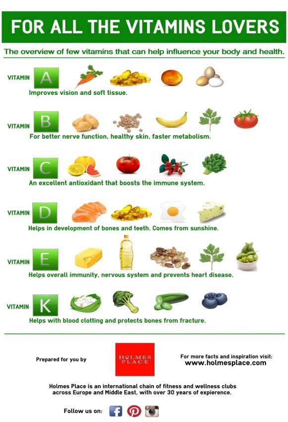 at_articles_infographic_vitamins