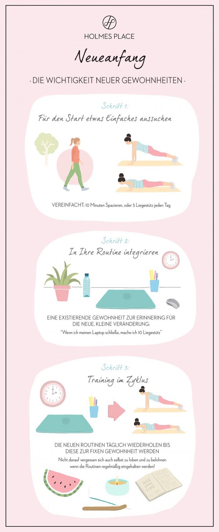 Infografik Neue Gewohnheiten Deutsch