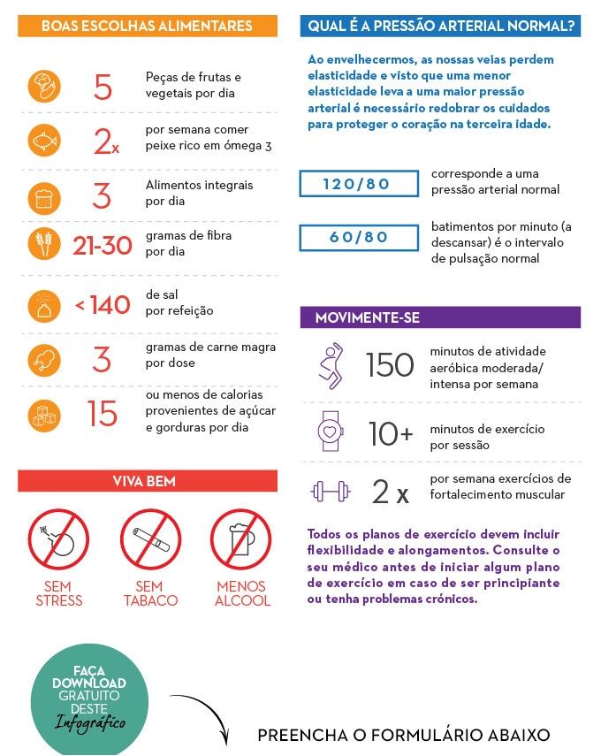 infográfico saúde seniores corpo de texto