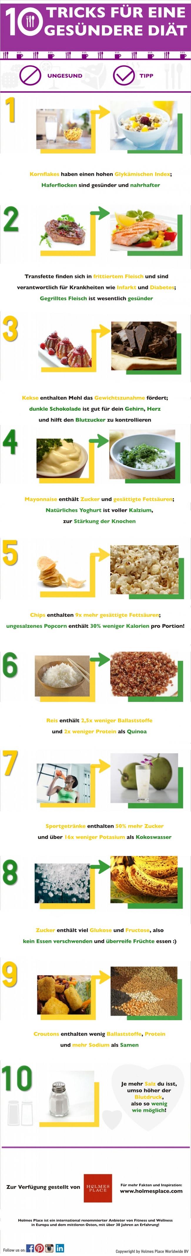 article_10tricks_diet_infographic_DE