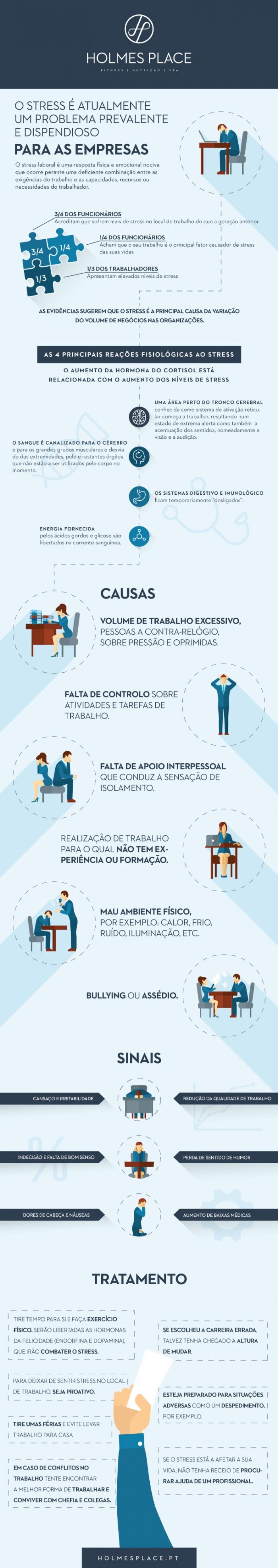 infográfico stress no trabalho