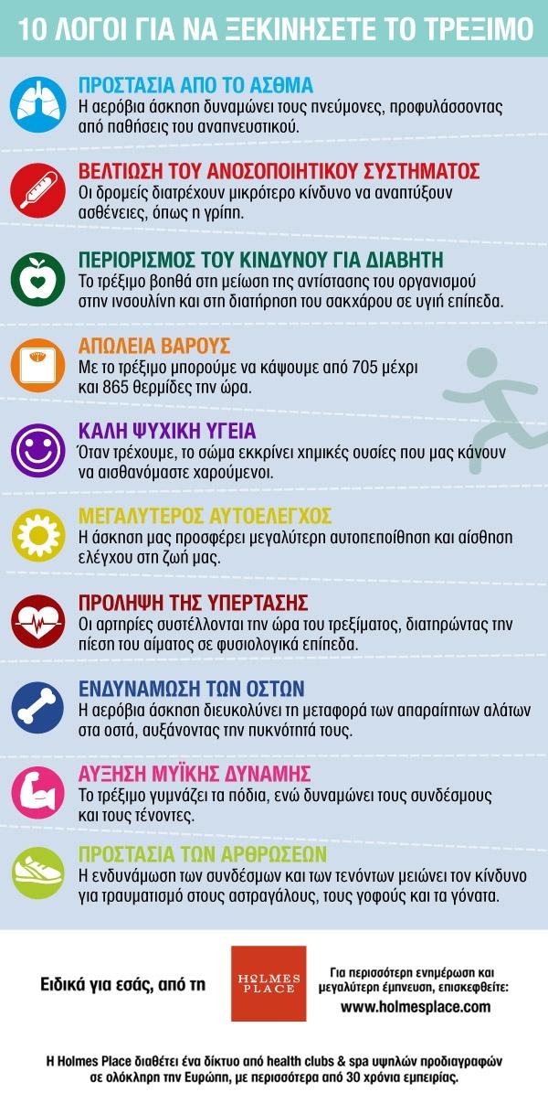 infographic-running