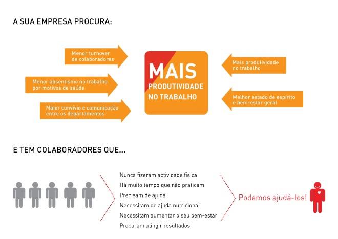 empresas saudaveis slide 2