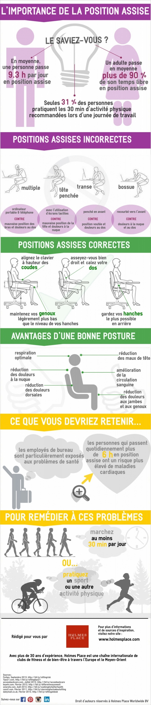 article_sittingpositions_fr