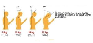 Pressão Coluna | Postura em teletrabalho | Holmes Place