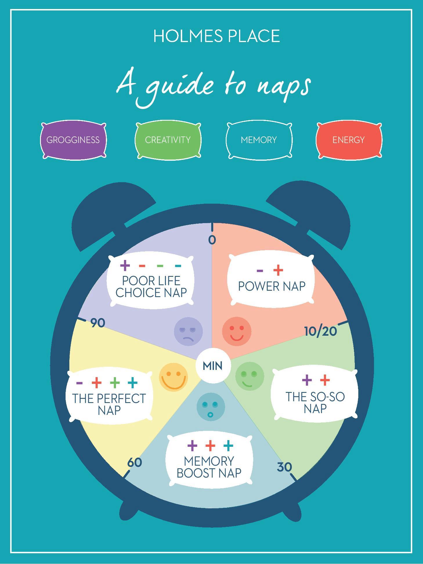 Holmes Place | Naps Chart