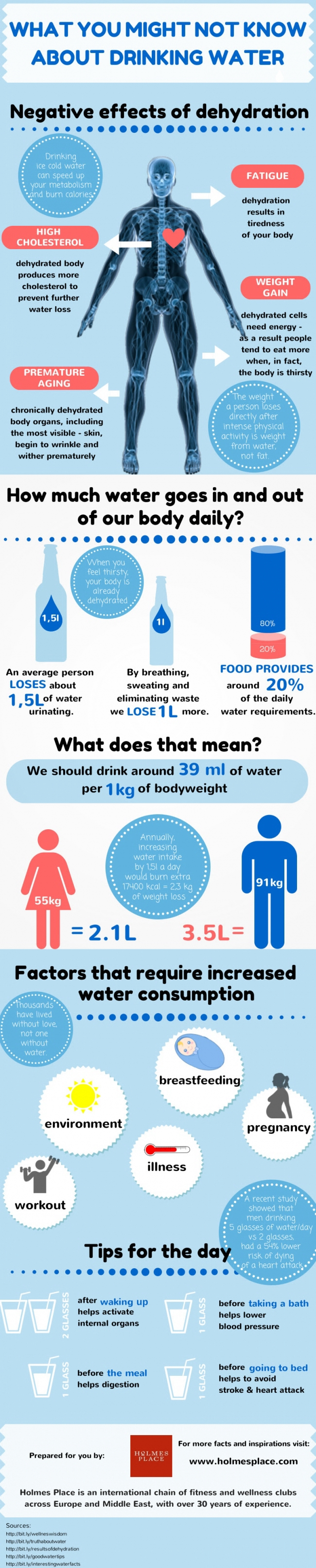 article_water_infographic