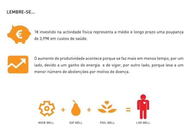 empresas saudaveis slide 4