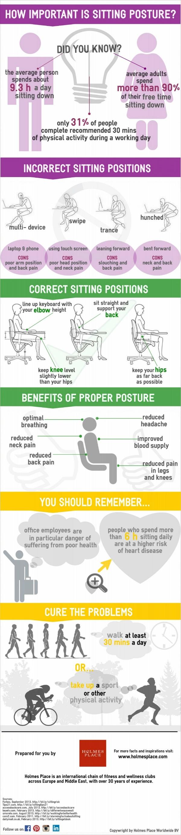 Infographic_sittingpositions_EN