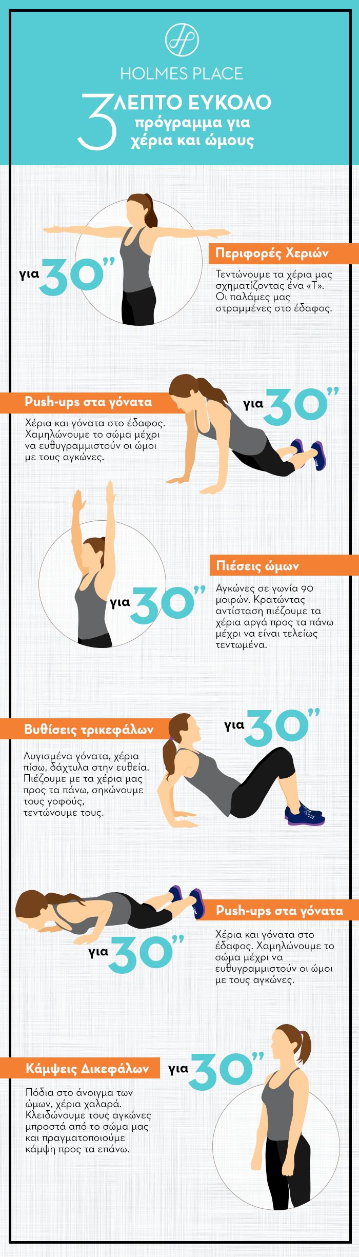 infographic 3 sec program