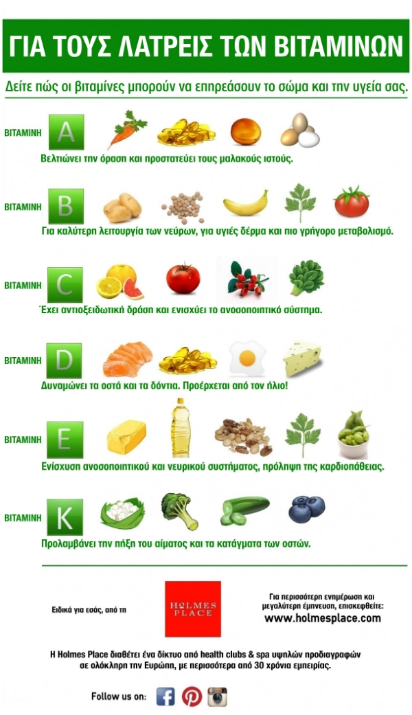 Infographic_Vitamins_jan
