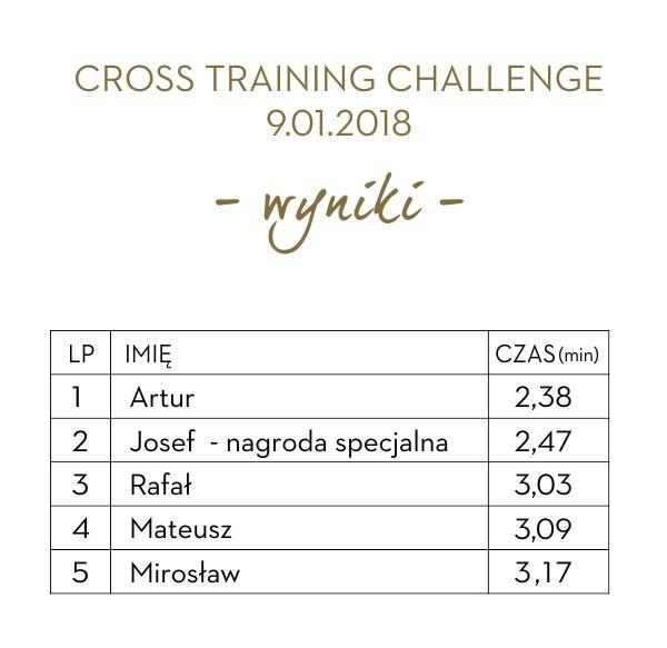 HP Challenge 01_2018