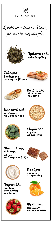 Holmes Place | κάψε το λίπος με αυτές τις τροφές