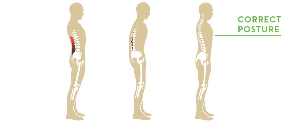 good posture standing
