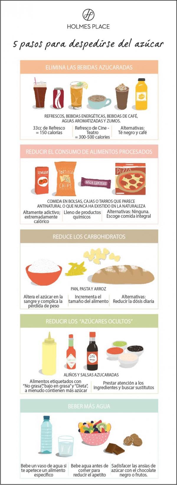 get rid of sugar infografia