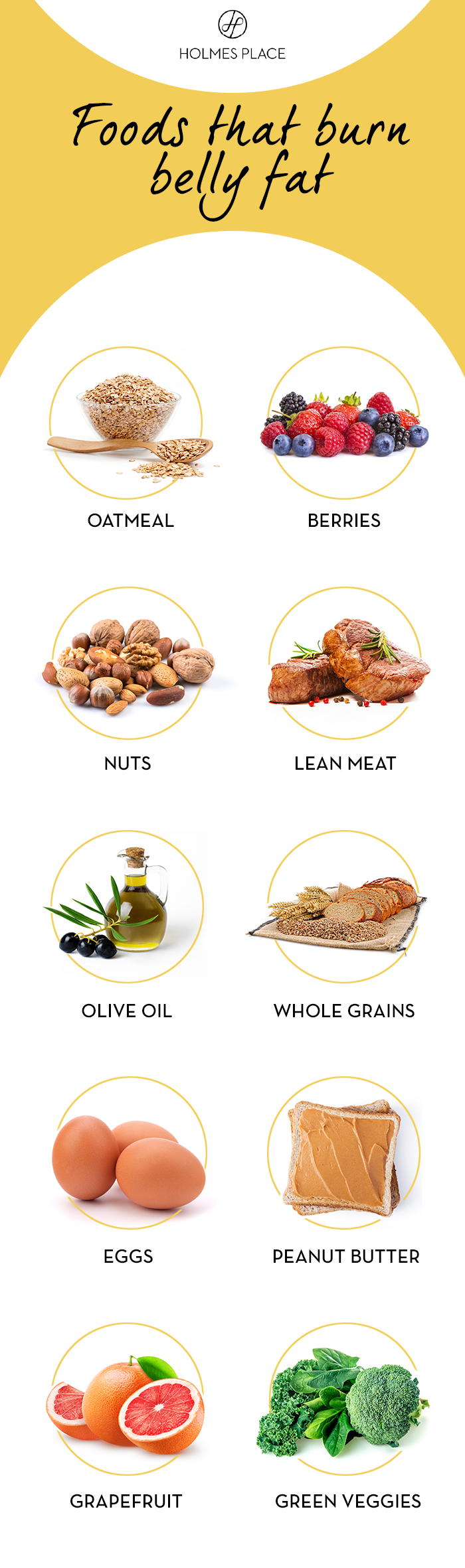 Holmes Place | Foods that burn belly fat