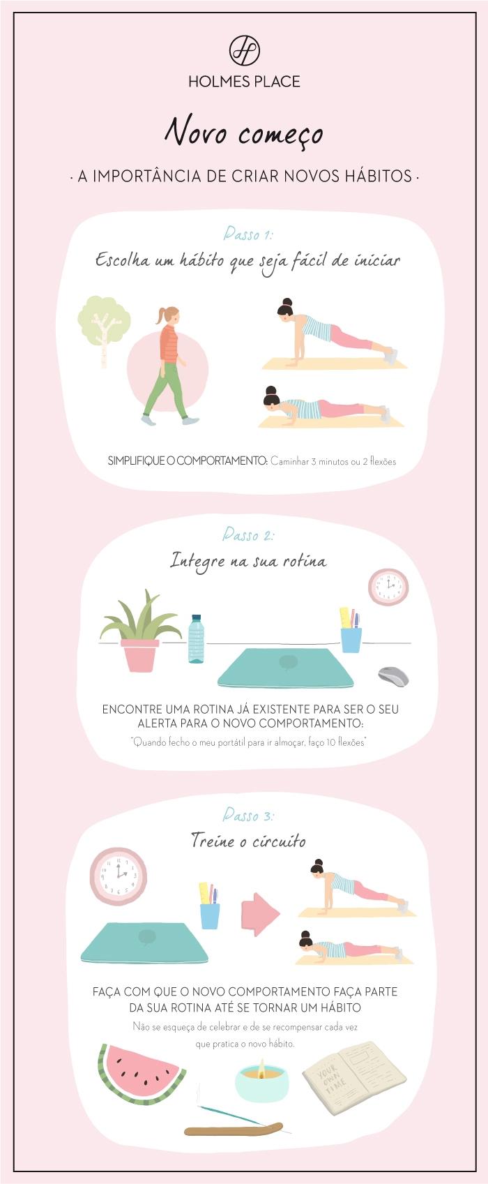 Infográfico novos hábitos