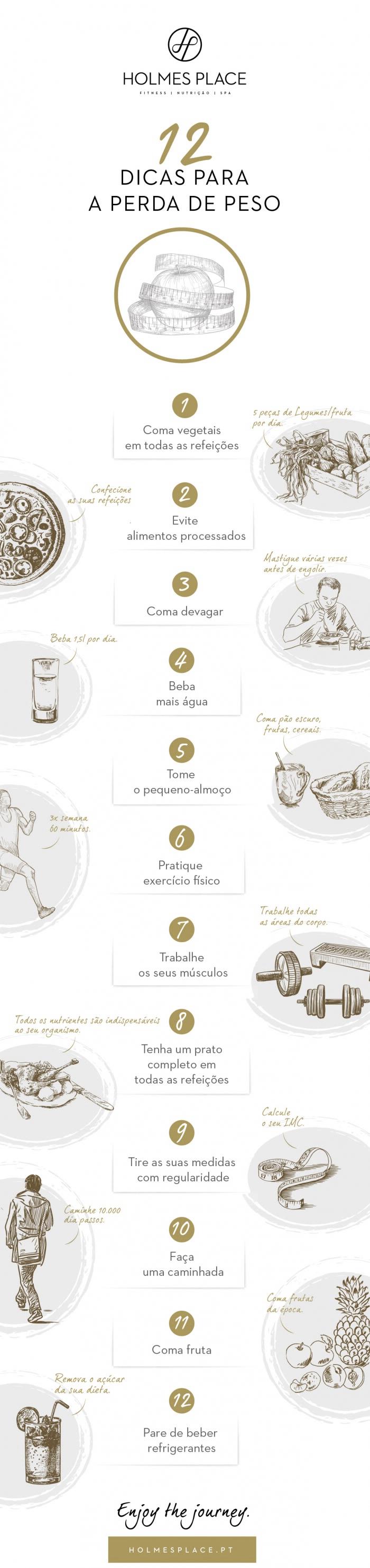 infográfico 12 dicas perder peso