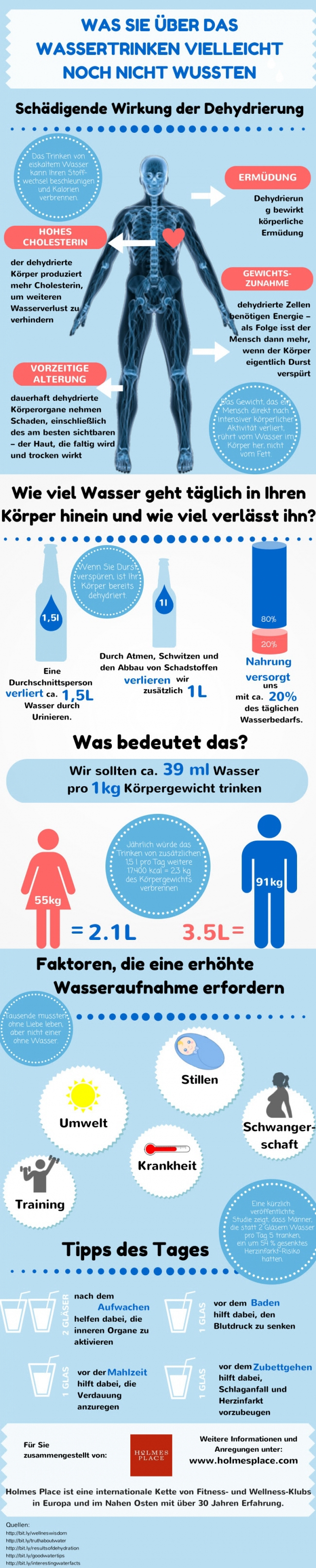 article_water_infographic_de